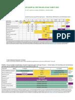 Rekomendasi Jadwal Imunisasi Anak Tahun 2012