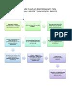 DIAGRAMAS+DE+FLUJO.pdf