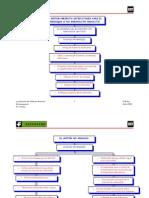 Analisis de Falla en Motores LFM