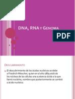 Dna, Rna y Genoma