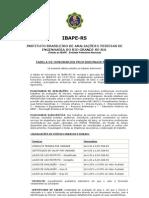 TABELA DE HONORÁRIOS PROFISSIONAIS Nº 02 2011 - IBAPE RS