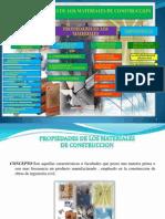 Tema Propiedades de Los Materiales de Construccion( Ing Civil)