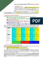 Reglamento PFC