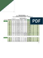 JMB 2013 Resultados Generales.pdf