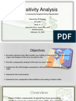 Sensitivity Analysis- HCS405