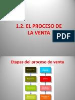 1.2.Proceso de Vtas
