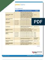 DS-System-Design-Manual-iCOM touch EN-NA-SL-18827-R12-15 pdf