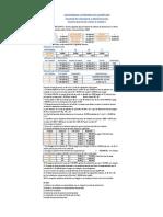 Sem 12 Resuelto Ejercicio Ordenes de Produccion Completo (3)