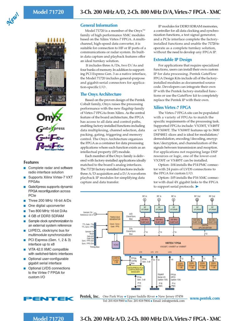 71720 | Field Programmable Gate Array | Analog To Digital Converter
