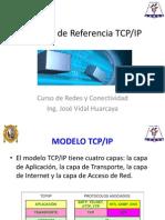 Semana14 Redes Conectividad Modelo TCP IP