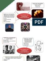 mapa mental libro.pptx