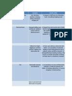 Risk Assessment Sheet for Workshop