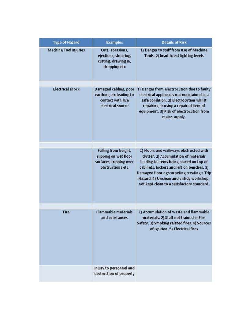 Risk Assessment Sheet For Workshop Personal Protective Equipment