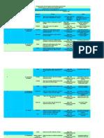 Proyectos Programacion_6402