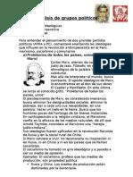 Apra Analisis de Partidos Politicos