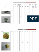 Types of Rocks With Pic