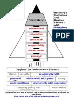 Herzberg Posture Diagram