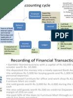 Domain Session- Finance