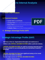 SM 3-Internal Analysis.ppt