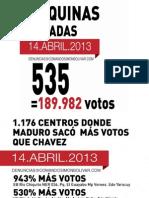Incidencias Del Proceso Electoral 14A (1)