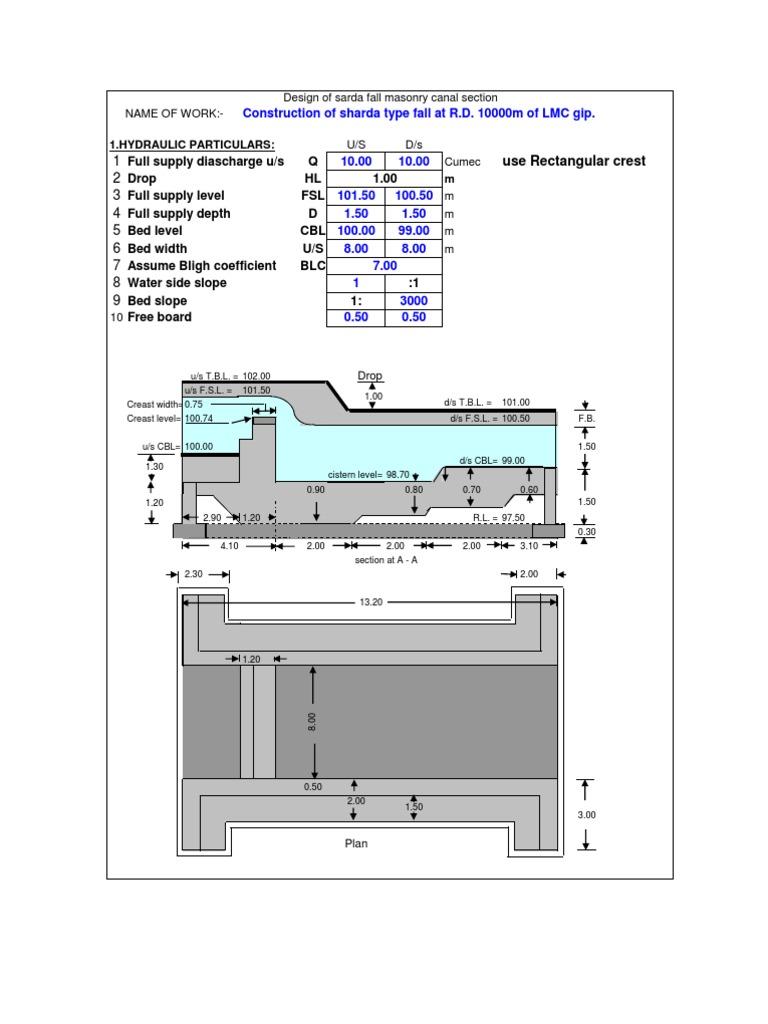 Designofsardafallverticalcanalsection Mortar Masonry