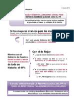 13-03-08-Mujeres Han Perdido Derechos Con Pp