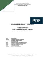 Datos Climaticos Rawson