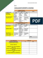 Plantilla Aval. Esports a Escena