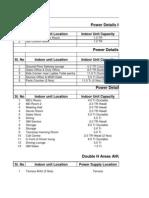 Power Supply Details