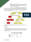 Un Modelo de Programacion Lineal