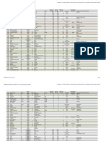 Pharma Biotech M a Transactions 2005-2012