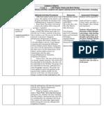 literacy unit plan lesson 4