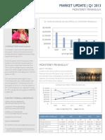 Monterey Market Report 1st Quarter 2013