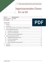 Factores Organizacionales Claves en La EA