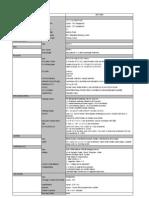 EOS_100D_specification_sheet-v1_0_tcm79-1037113.pdf