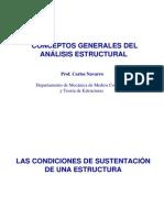 Conceptos_generales Grados de Libertad de Estructuras