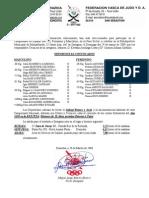 Convocatoria Sector Norte Sub-23 Euskadi