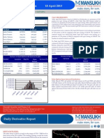 Let's Go For Derivative 18 April 2013  By Mansukh Investment and Trading Solution
