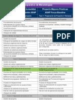 Comparativo Metodologias ASAP Tradicional vs. ASAP Focus