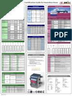 abtech_hazardous_area_poster__web_.pdf