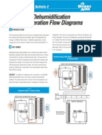 2-TB - Basic Dehumidification Refrigeration Flow Diagrams.pdf