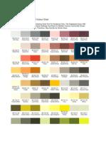 B.S. 4800 Colour Chart.