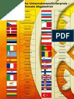 Der europäische Unternehmensförderpreis 2013 - Nationale Abgabefrist