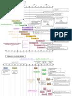 Cronología_Autores.ppt