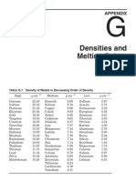 Densities and Melting Points of Metals