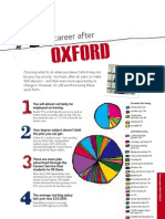 OU 2014 Careers and Finance
