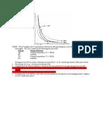 AP Problems Database Uhrich