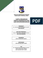 Carta Organisasi Psk