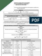 resumen de derivadas