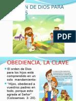 El Orden de Dios Para Los Hijos